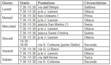 Raccolta Differenziata Palermo Calendario.Rap Raccolta Degli Ingombranti A Domicilio Tutte Le