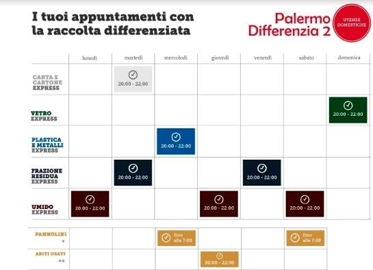 Calendario Raccolta Differenziata Cinisi 2019.Cambiano Le Regole Della Raccolta Porta A Porta I Nuovi