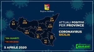 Aggiornamento 5 aprile province coronavirus-2