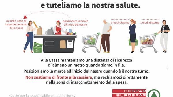 Coronavirus, regole di convivenza in società: come comportarsi al supermercato