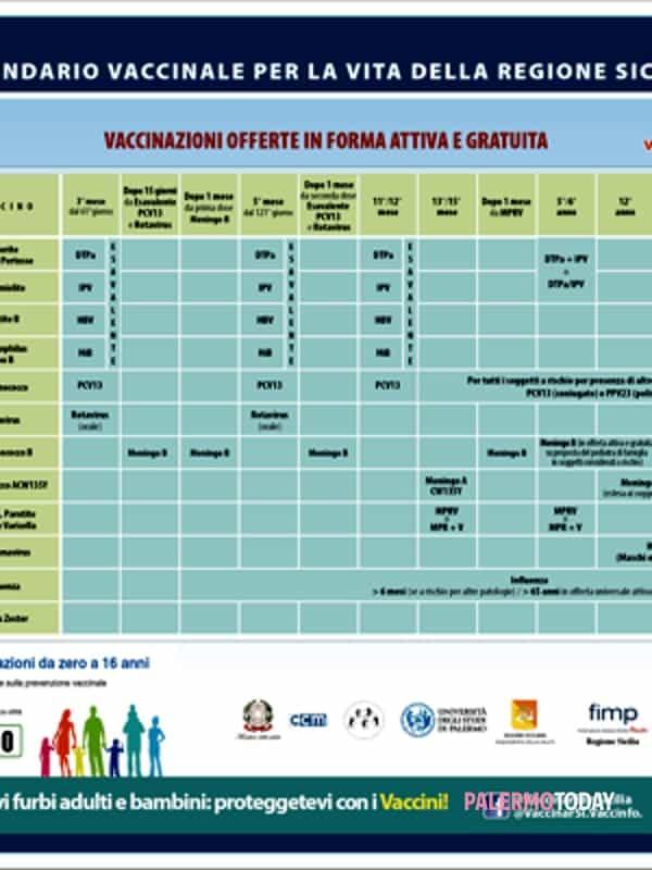 Nuovo Calendario Vaccinale.E Online Il Portale Vaccinarsi In Sicilia
