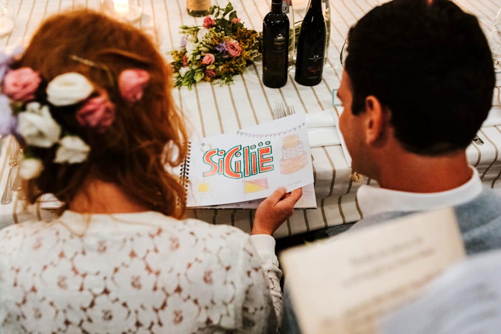 Matrimonio Simbolico All Estero : Matrimonio sicilian style dall estero nell isola per amore la