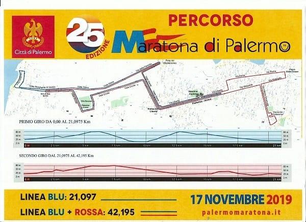 percorso maratona palermo 2019-2