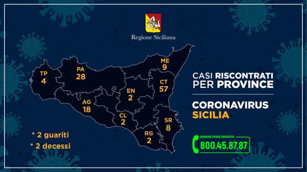 coronavirus_sicilia_PROVINCE_13-3-2